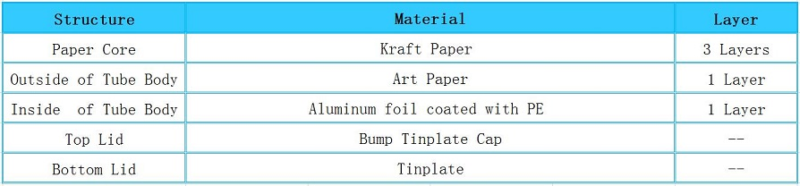 Structure of Swiss Wine Packaging Paper Tube with Tinplate Top
