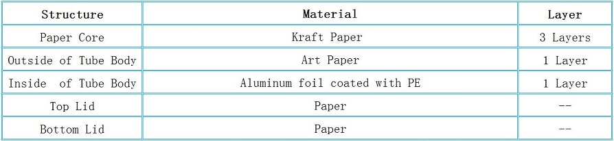 Structure of Colorful Cardboard Paper Tube with Rolled Edge